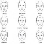 Các kiểu khuôn mặt và cách trang điểm phù hợp